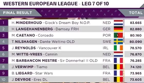Grande Prêmio Freestyle (CDI-W) Bélgica